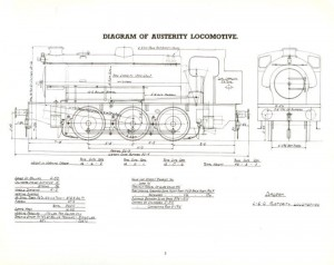 page5diagramoflocomotive